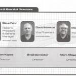 2003 Raiders Board of Directors