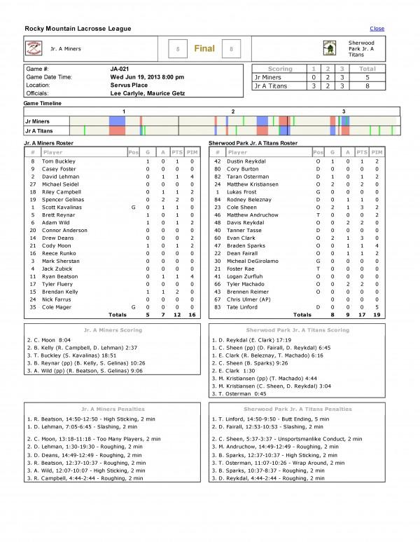 Game Sheet jun 19 Mi T